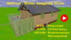 Sommer / Winter Ausgleich von Solarstrom - Saisonspeicher