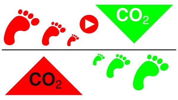bundesumweltamt co2 rechner